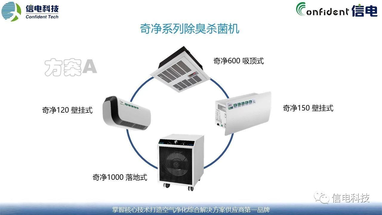 厕所革命信电科技除臭杀菌整体解决方案